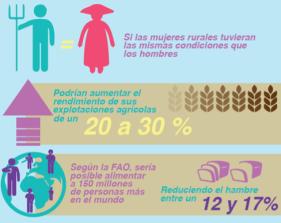 MR.2.Oxfam CRECE LAC