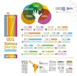 Infografía ODS